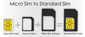 sim-card-change