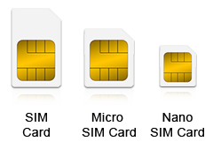 simcard-3types
